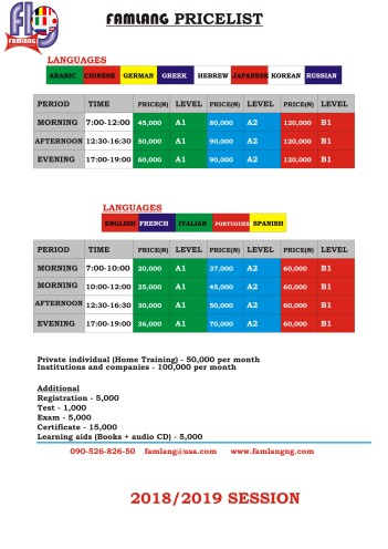 New famlang price list-periodic